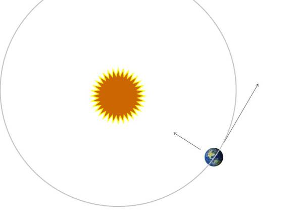 Earth Orbit_1