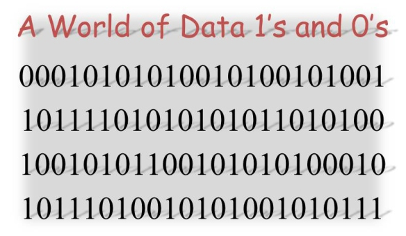 Data 1's and 0's