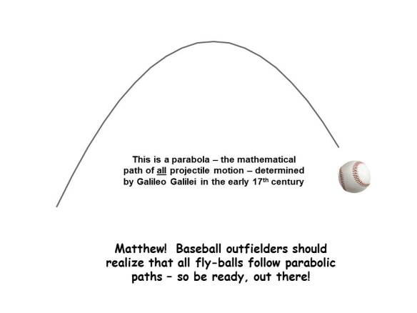 Baseballs and Parabolas_1